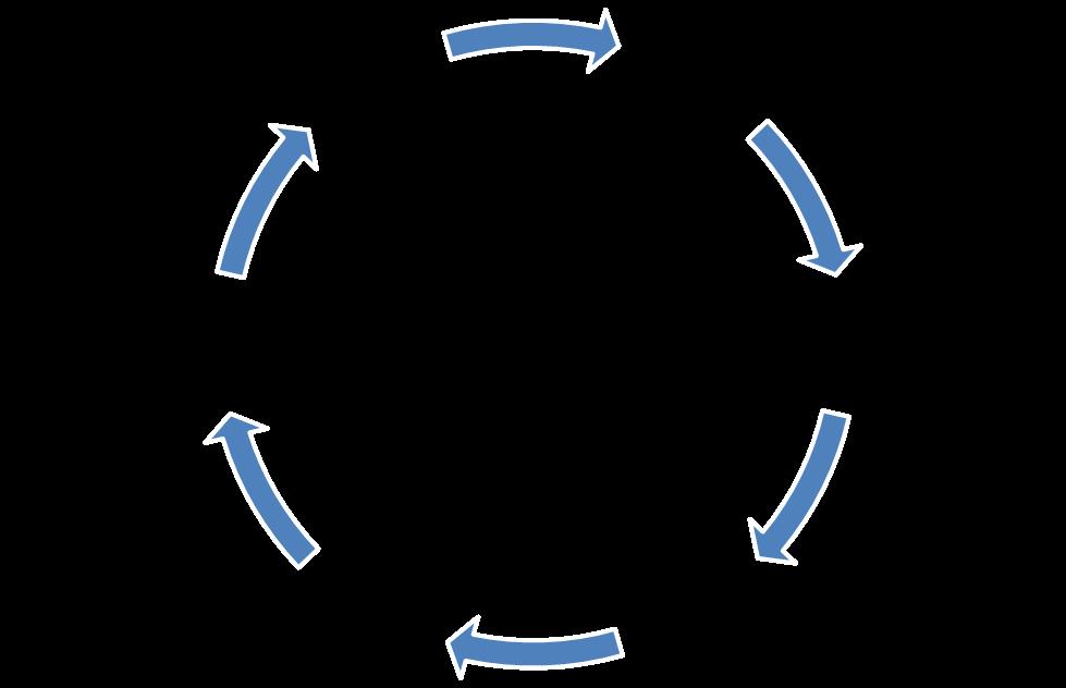 Description: OSPIRE 2