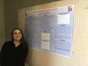 Math student present at RED 2019